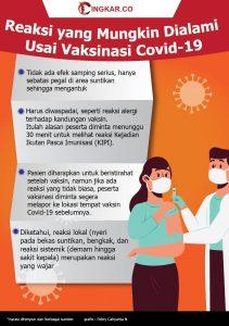Reaksi yang Mungkin Dialami Usai Vaksinasi Covid-19