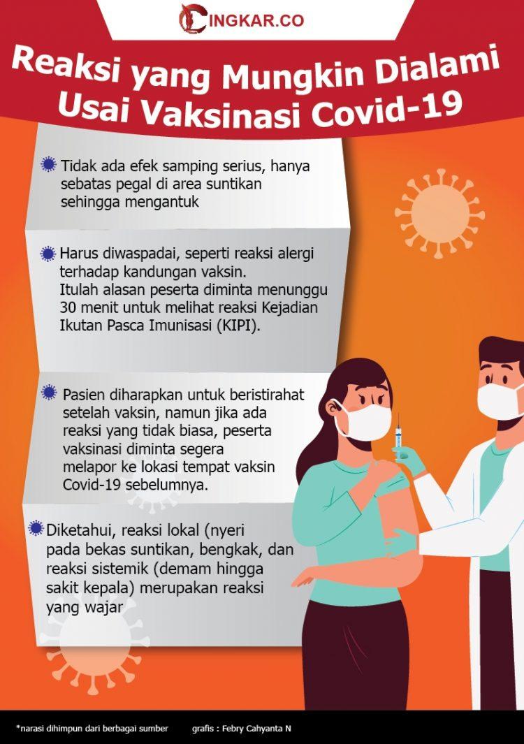 infografis efek vaksin