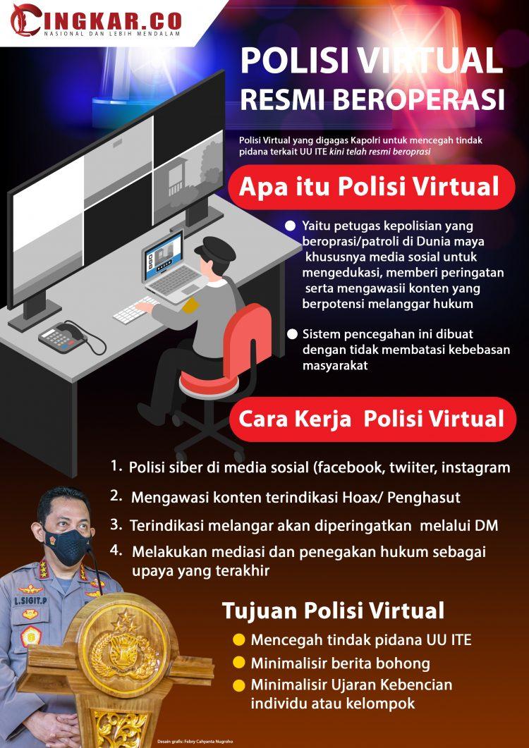 grafis-polisi-virtual
