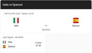 Prediksi Semifinal Euro Italia Vs Spanyol, Siapa yang Terkuat?