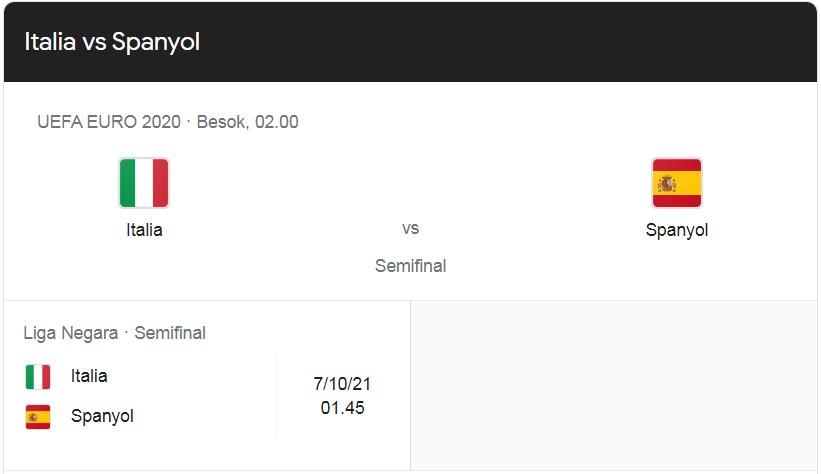 Jadwal pertandingan Italia (Azzurri) versus Spanyol (La Roja) malam nanti Rabu (7/7/2021) di Stadion Wembley pukul 02:00 dini hari. MUHAMMAD NURSEHA/LINGKAR.CO