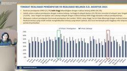 Menteri Keuangan (Menkeu) Sri Mulyani Indrawati, saat memaparkan realisasi pendapatan dan belanja hingga Agustus 2021, dalam konferensi pers virtual APBN Kita, Kamis (23/9/2021). FOTO: Tangkap layar/Lingkar.co
